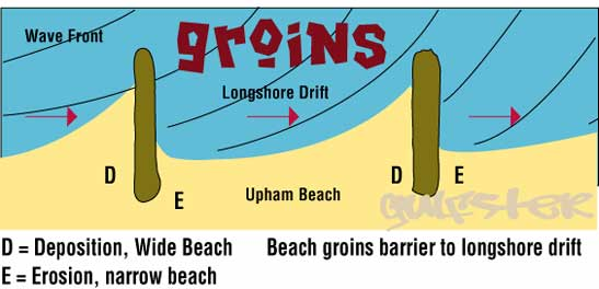 Upham Beach Groins